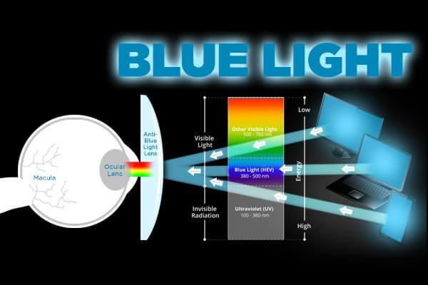Ánh sáng xanh là gì?